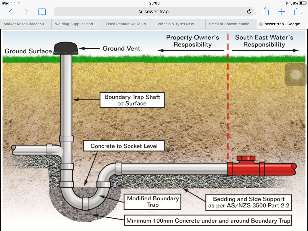 Smell of Solvent coming from Sewer | The Farming Forum