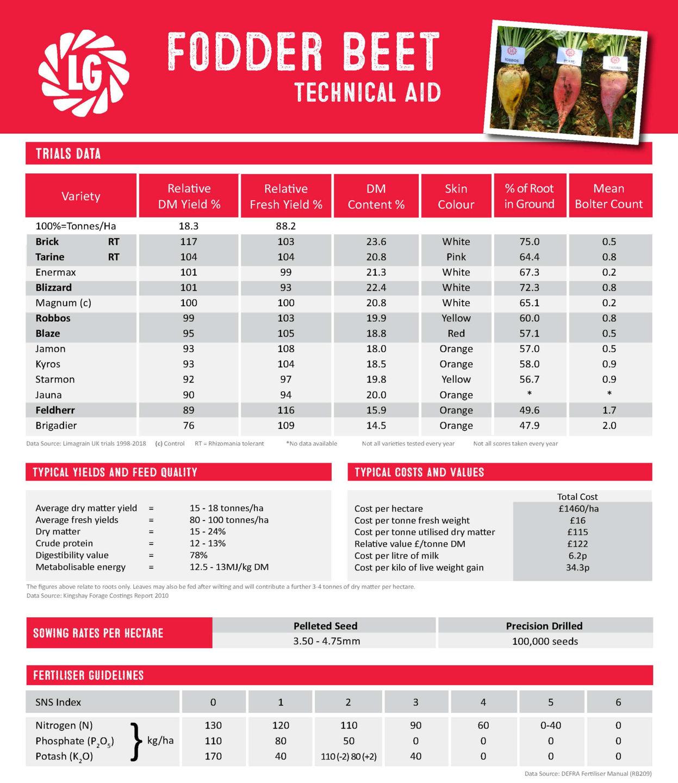 Fodder-Beet-Sales-Aid-2019.jpg