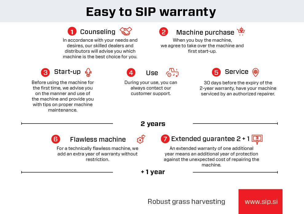 3 year warranty 2.JPG