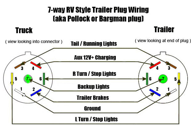 Trailer Lights Not Working The Farming Forum