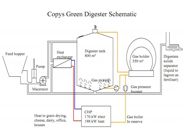 Digester diagram 2018_001.jpg