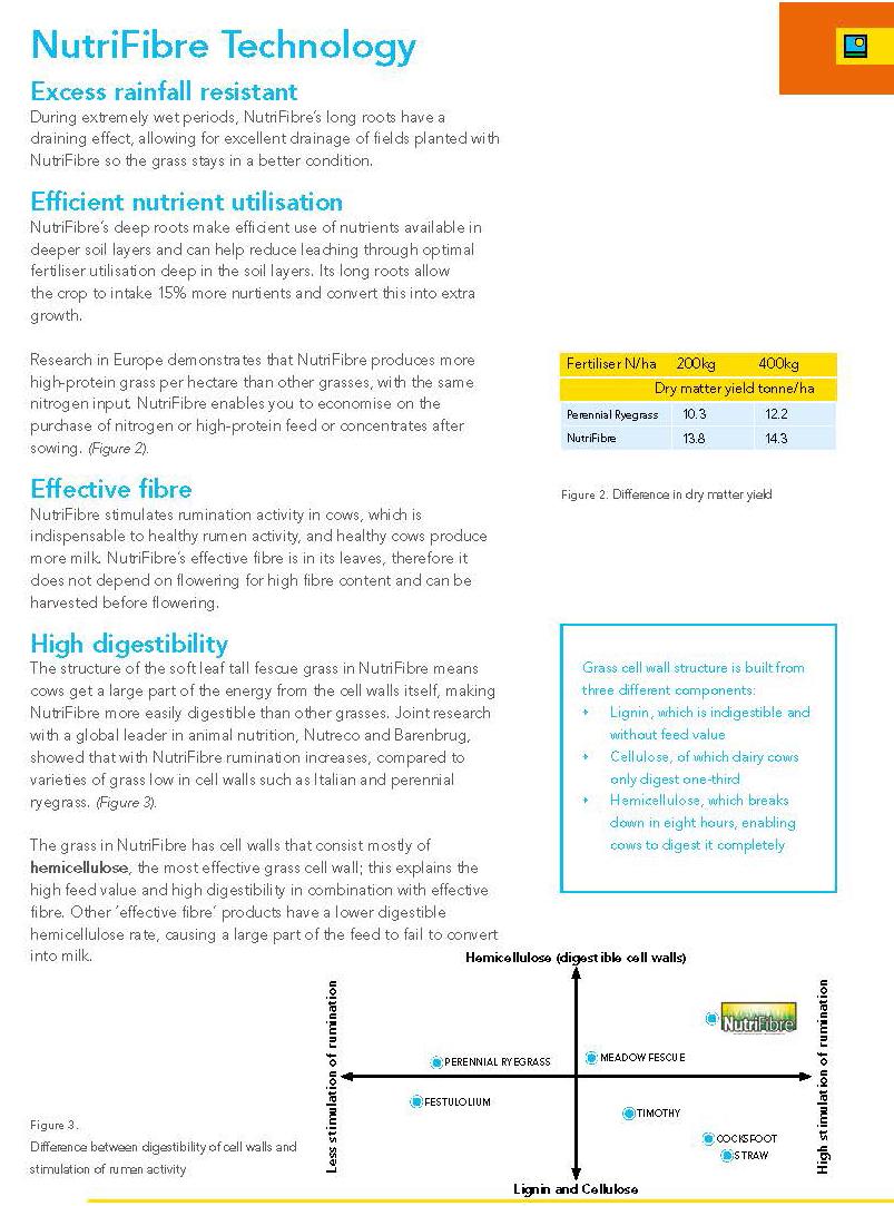 NutriFibre_Page_1c.jpg
