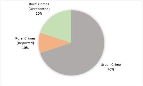Rural Crime Stats 1.jpg